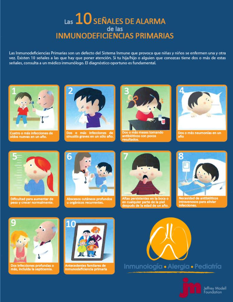 Señales de alarma niños con inmunodeficiencias primarias